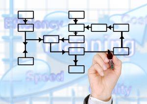 Tentukan Perencanaan dan Tujuan Keuangan Lebih Rigit dan Detail