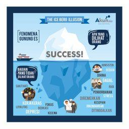 The Iceberg Illusion Sebagai Wujud Sukses
