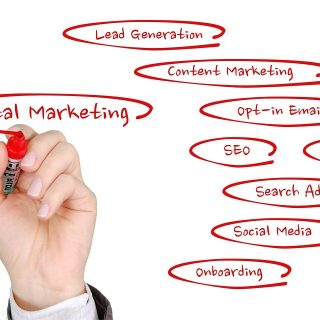 Penerapan Digital Marketing