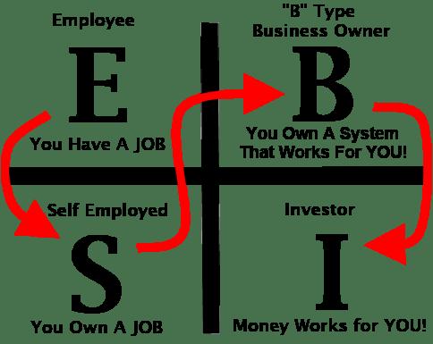 Pembukua keuangan keluarga