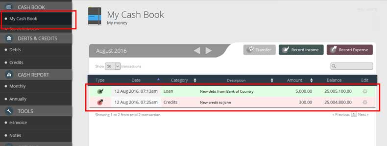 cash debt