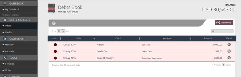 debt list